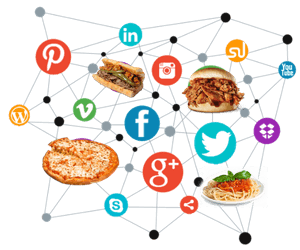 social media marketing for restaurants the digital restaurant