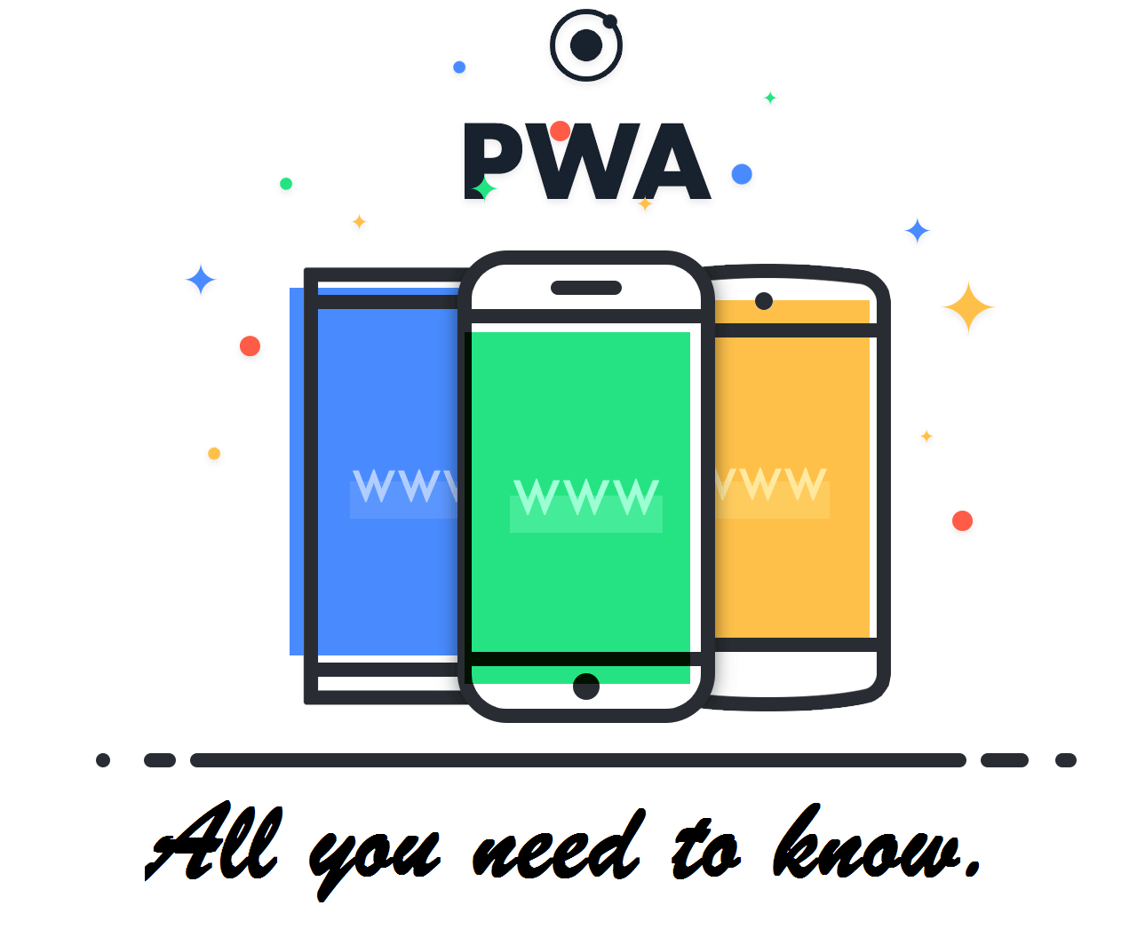 what-is-pwa