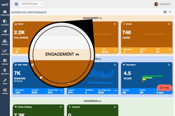 NGAZE Engagement dashboard